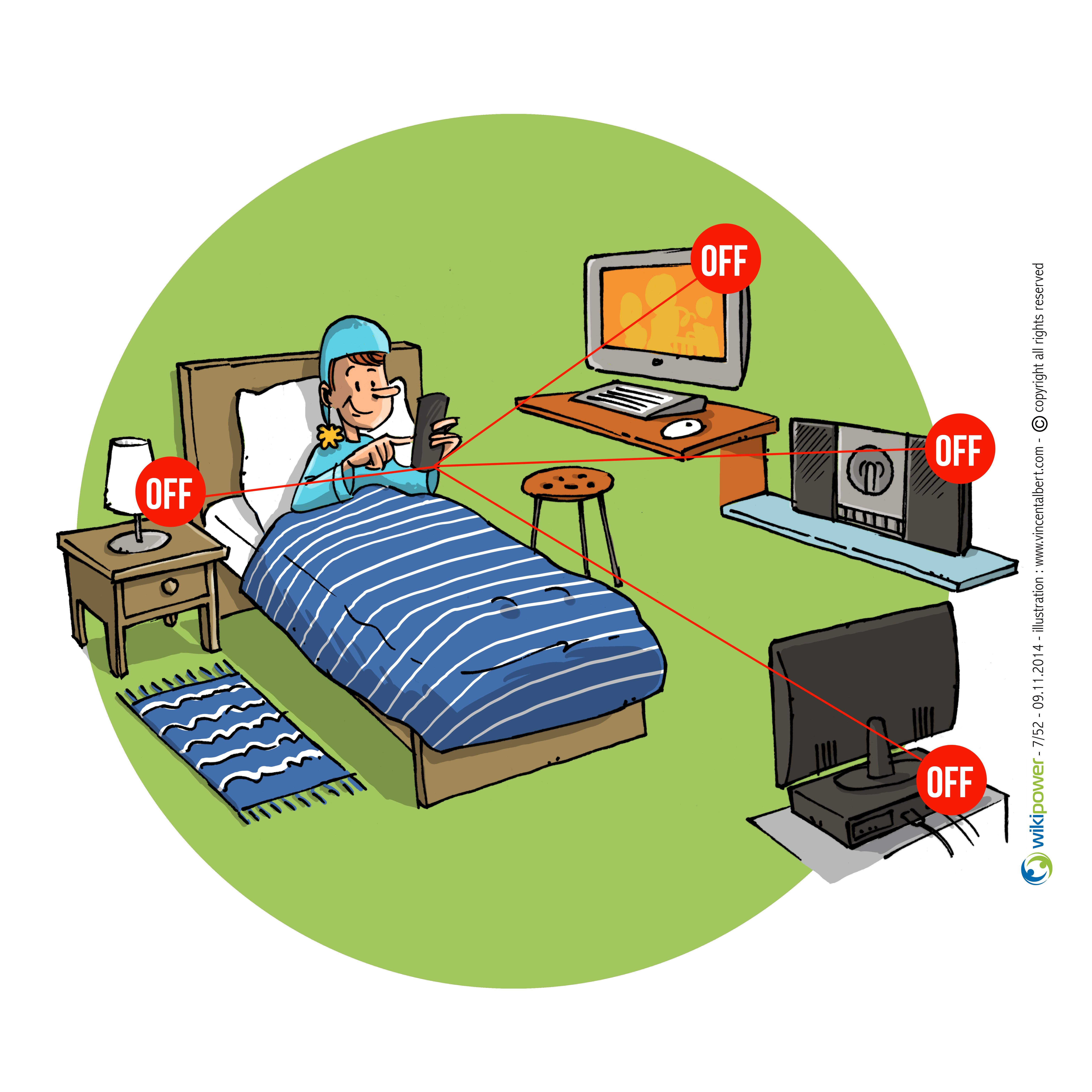 Conseil énergie dessin - Éteignez complètement vos appareils