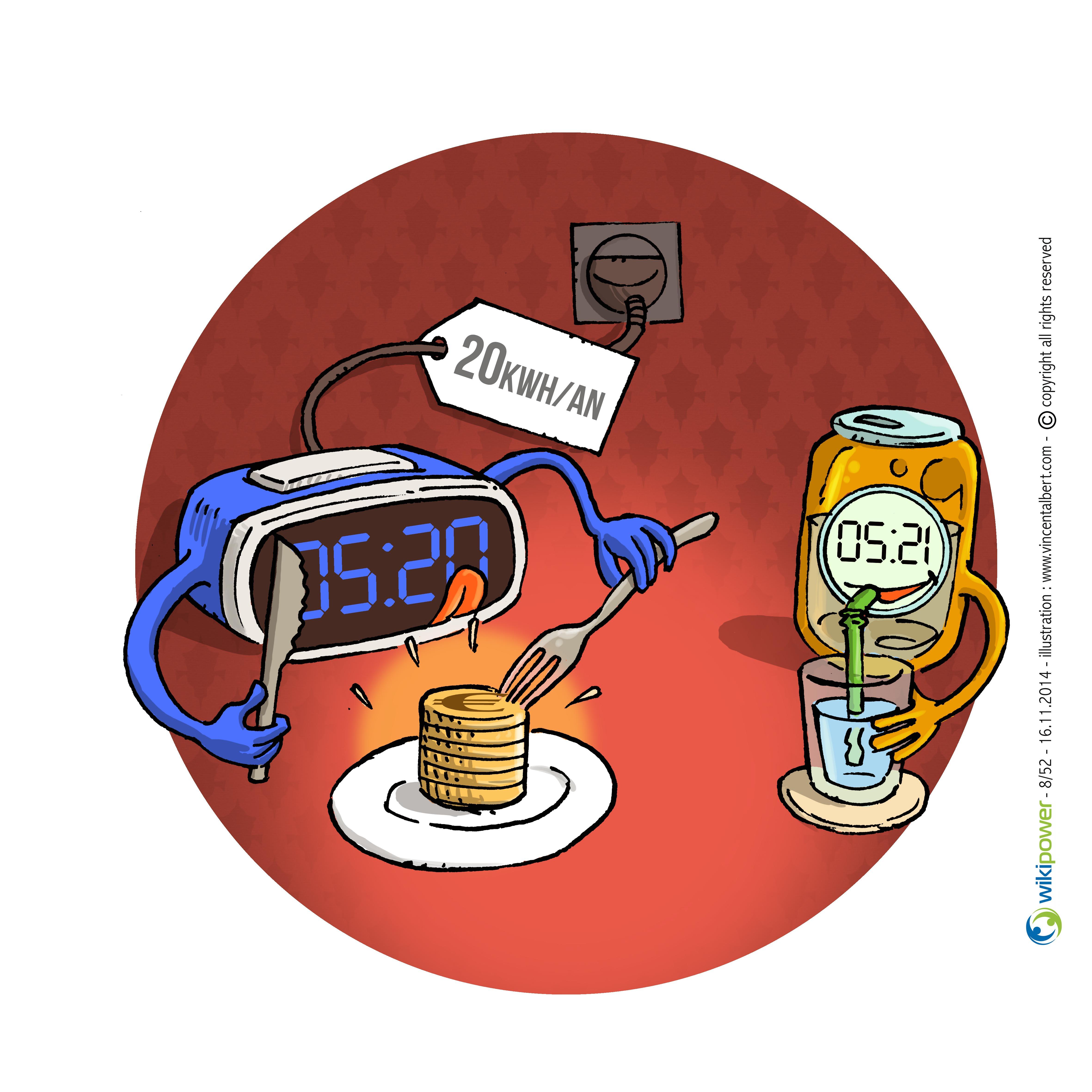 Conseil énergie dessin - évitez les horloges digitales