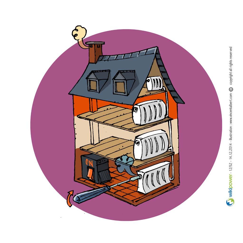 conseil en nergie n 1 purgez vos radiateurs achat group d 39 nergies des citoyens de nevers. Black Bedroom Furniture Sets. Home Design Ideas