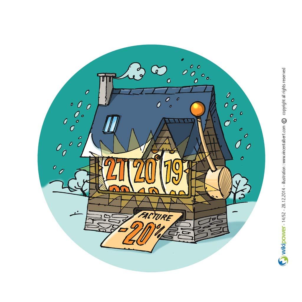 Conseil énergie dessin - MAINTENEZ UNE TEMPERATURE MAXIMALE DE 19 A 21°C