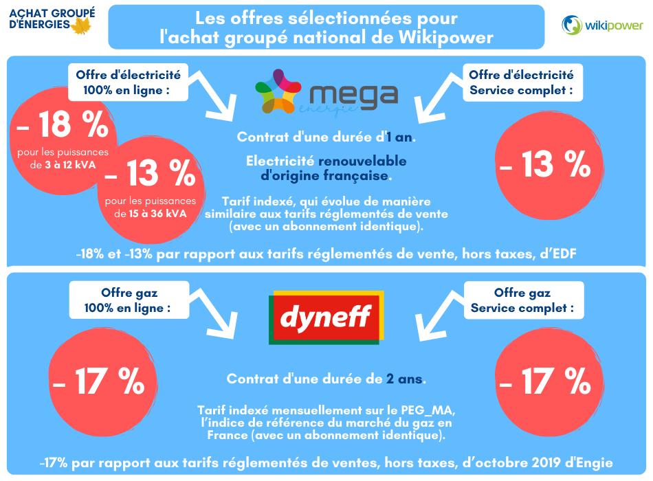 AGN E-mail - Offres sélectionnées