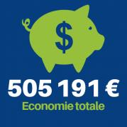 économie totale