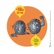 conseil-19economies-energies